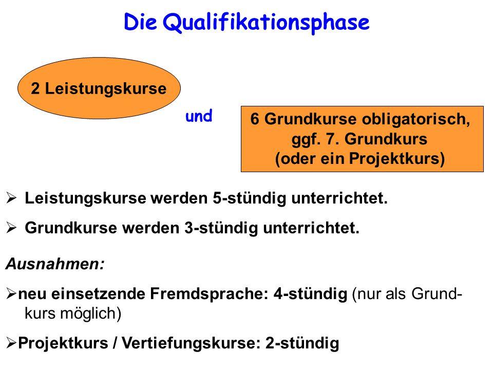 und 2 Leistungskurse 6 Grundkurse obligatorisch, ggf. 7. Grundkurs (oder ein Projektkurs) Die Qualifikationsphase Leistungskurse werden 5-stündig unte