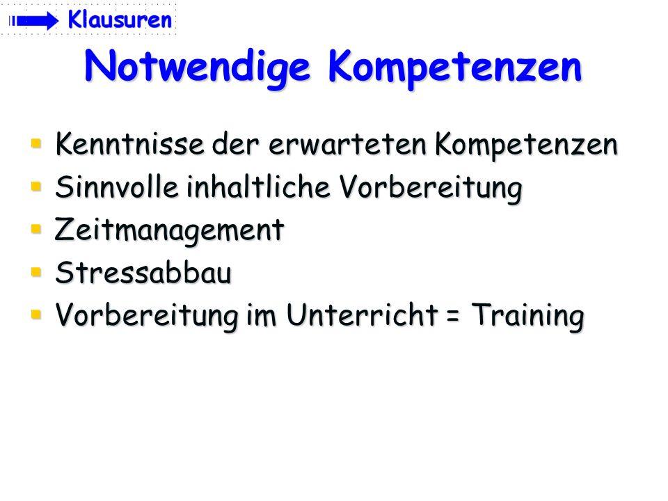 Notwendige Kompetenzen Kenntnisse der erwarteten Kompetenzen Kenntnisse der erwarteten Kompetenzen Sinnvolle inhaltliche Vorbereitung Sinnvolle inhalt