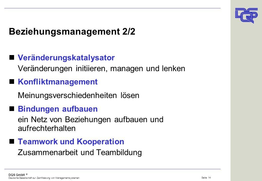 DQS GmbH Deutsche Gesellschaft zur Zertifizierung von Managementsystemen Seite 13 Beziehungsmanagement 1/2 Inspirierende Führung mit einer überzeugend