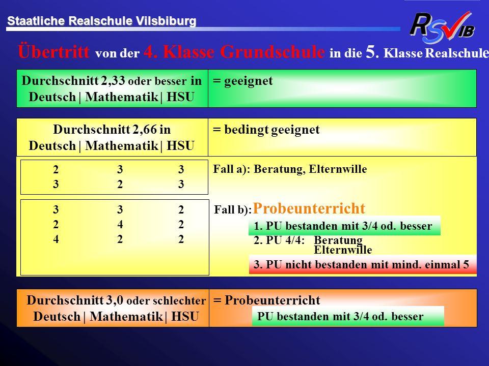 Probeunterricht Durchschnitt 2,33 oder besser in Deutsch | Mathematik | HSU Durchschnitt 2,66 in Deutsch | Mathematik | HSU 2 3 3 3 2 3 = geeignet Fal