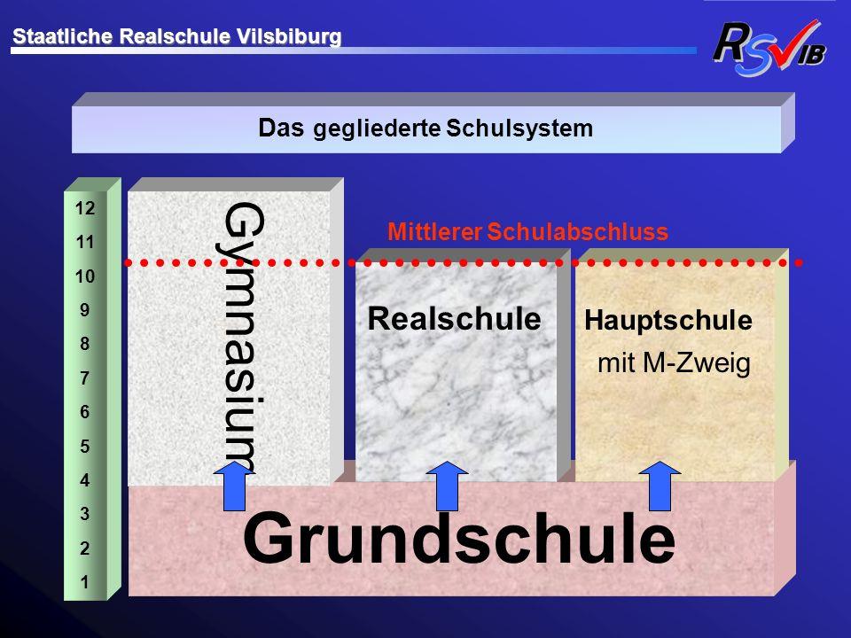 D ER W EG IN DIE R EALSCHULE Anmeldung an der Realschule durch die Eltern Mai Probeunterricht an der Realschule Vilsbiburg Staatliche Realschule Vilsbiburg
