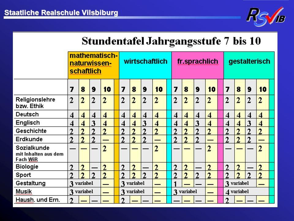 P ROBEUNTERRICHT AN DER R EALSCHULE Benachrichtigung alle Schüler/Eltern werden nach Abschluss der Prüfung schriftlich benachrichtigt Auskunft am Telefon wird grundsätzlich nicht erteilt Staatliche Realschule Vilsbiburg