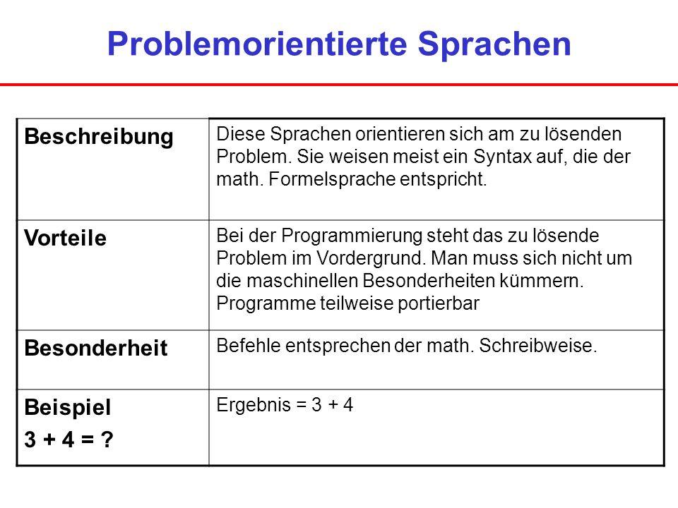 Problemorientierte Sprachen Beschreibung Diese Sprachen orientieren sich am zu lösenden Problem. Sie weisen meist ein Syntax auf, die der math. Formel