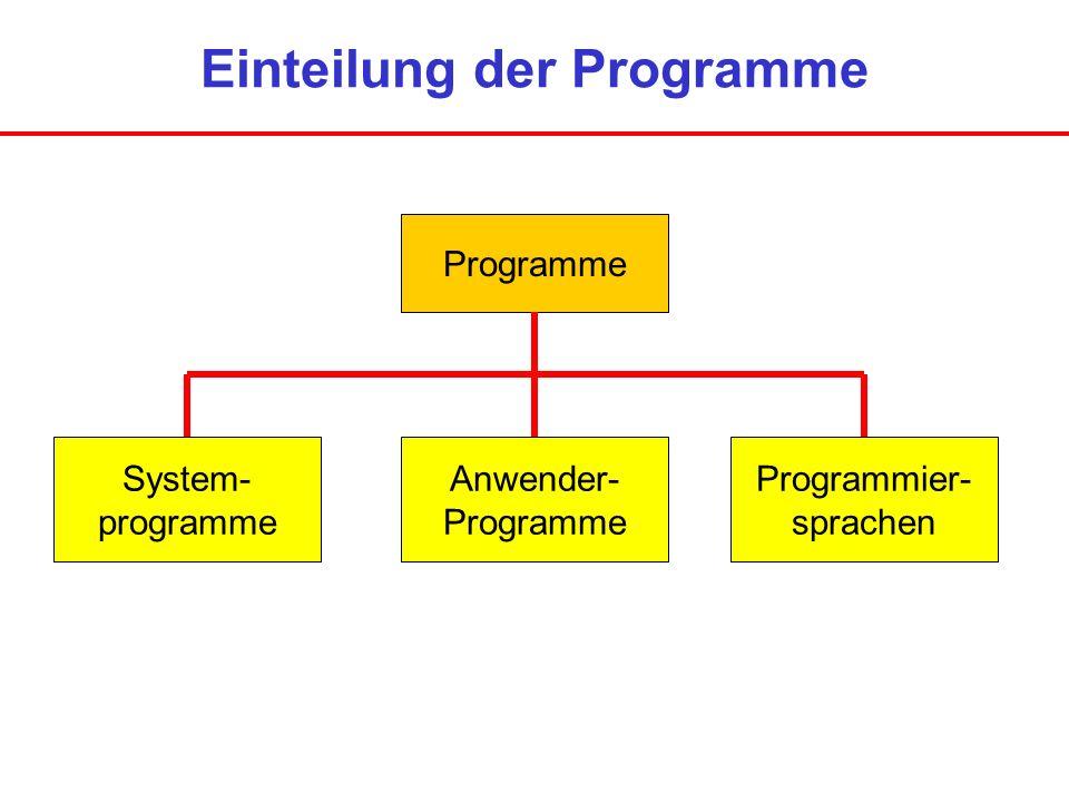 Einteilung der Programme Programme Programmier- sprachen Anwender- Programme System- programme