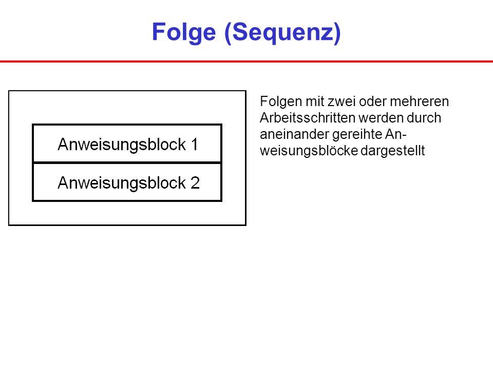 Folge (Sequenz) Folgen mit zwei oder mehreren Arbeitsschritten werden durch aneinander gereihte An- weisungsblöcke dargestellt