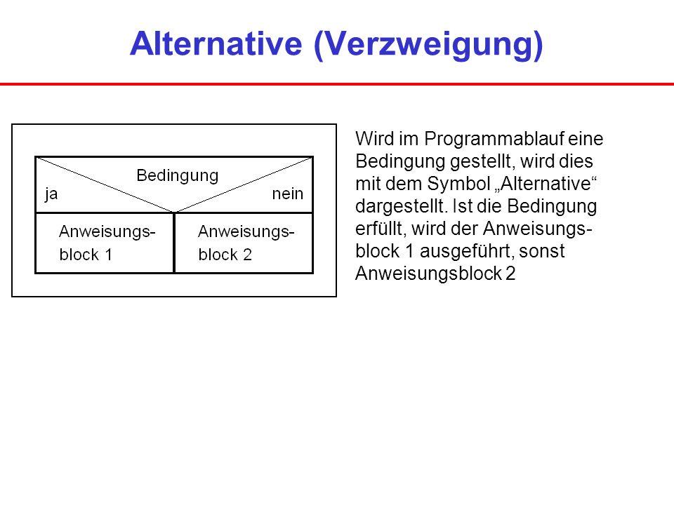 Alternative (Verzweigung) Wird im Programmablauf eine Bedingung gestellt, wird dies mit dem Symbol Alternative dargestellt. Ist die Bedingung erfüllt,