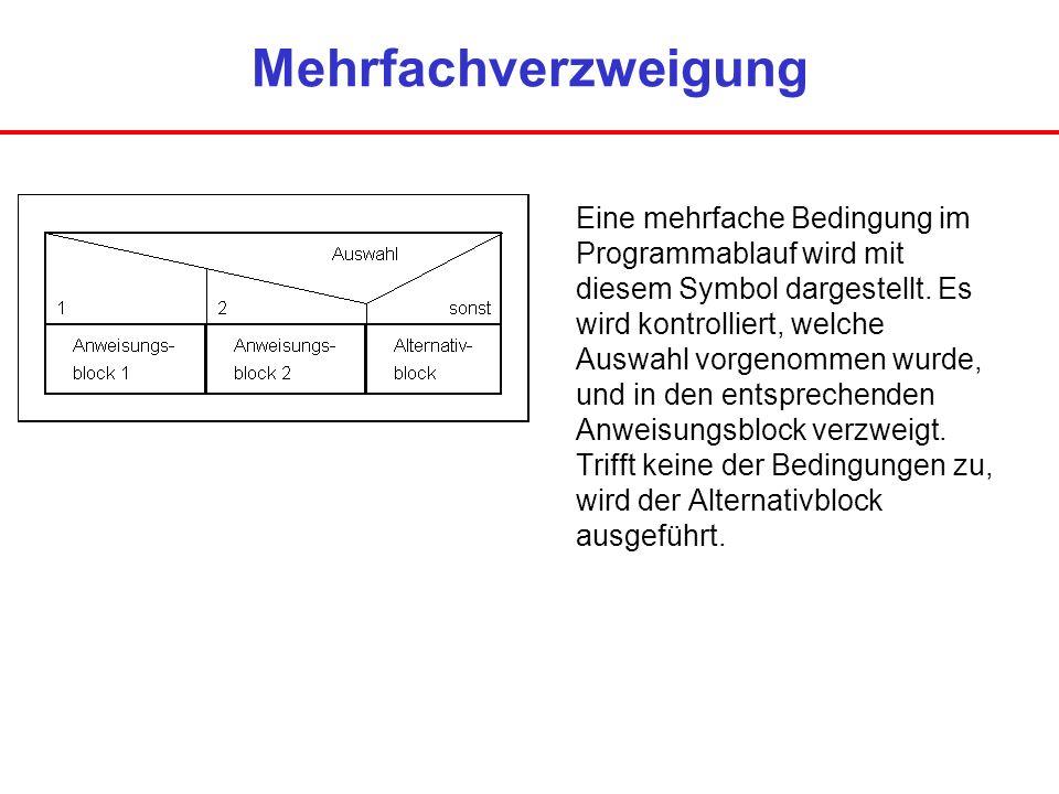 Mehrfachverzweigung Eine mehrfache Bedingung im Programmablauf wird mit diesem Symbol dargestellt. Es wird kontrolliert, welche Auswahl vorgenommen wu