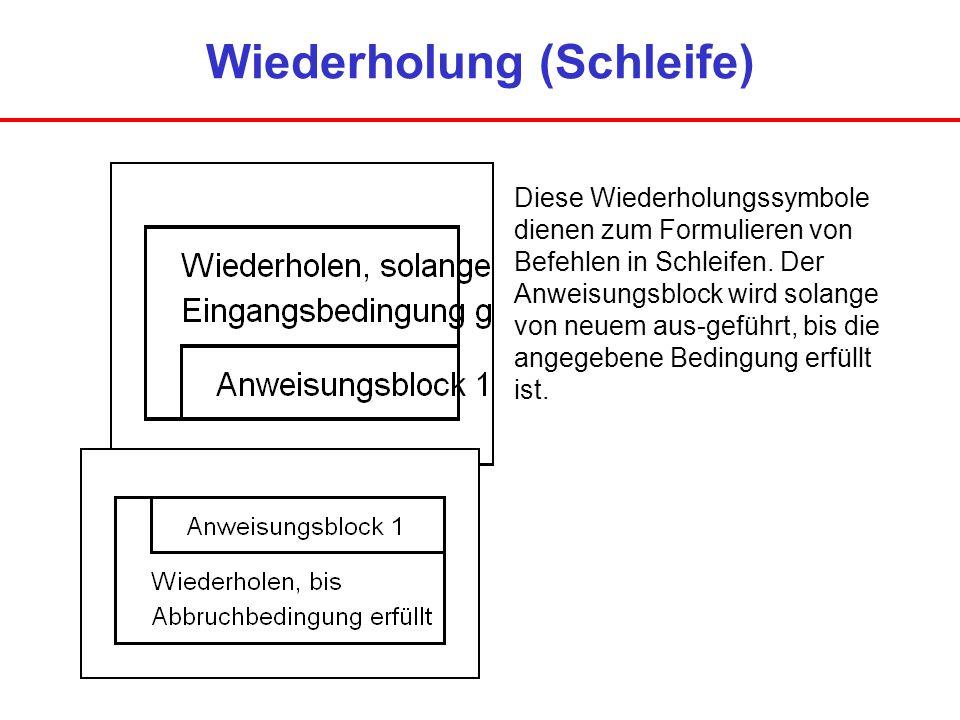 Wiederholung (Schleife) Diese Wiederholungssymbole dienen zum Formulieren von Befehlen in Schleifen. Der Anweisungsblock wird solange von neuem aus-ge