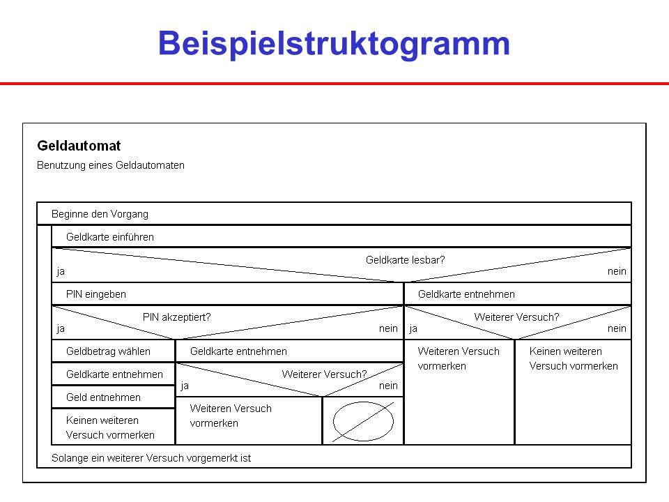 Beispielstruktogramm