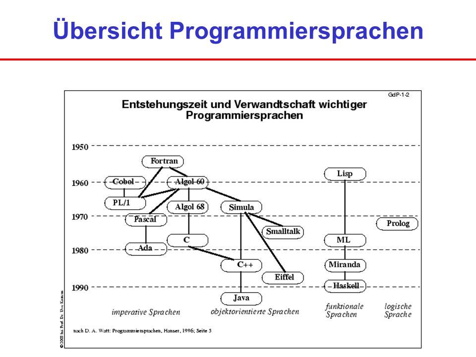 Übersicht Programmiersprachen