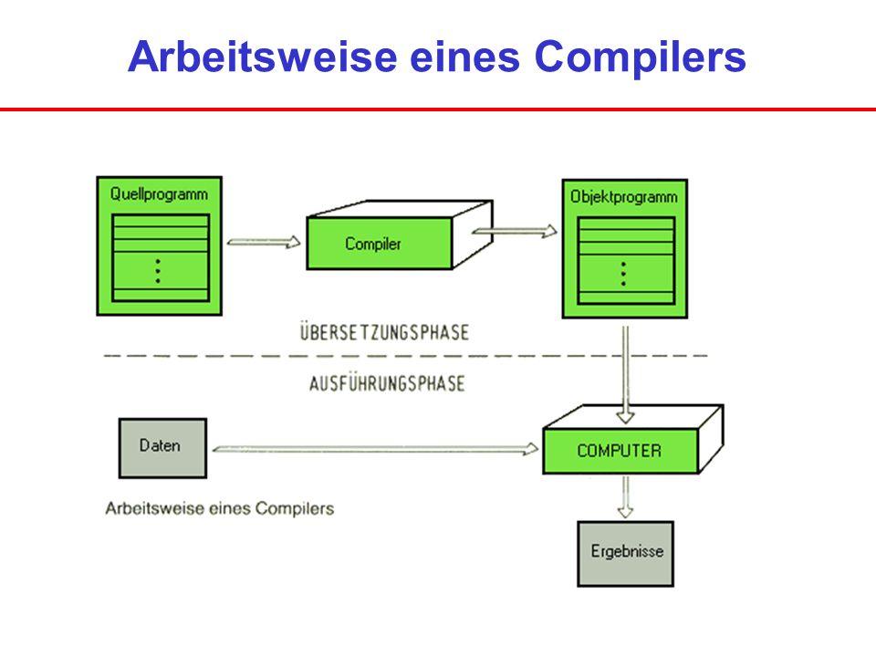 Arbeitsweise eines Compilers