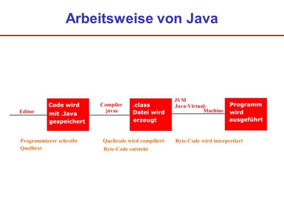 Arbeitsweise von Java