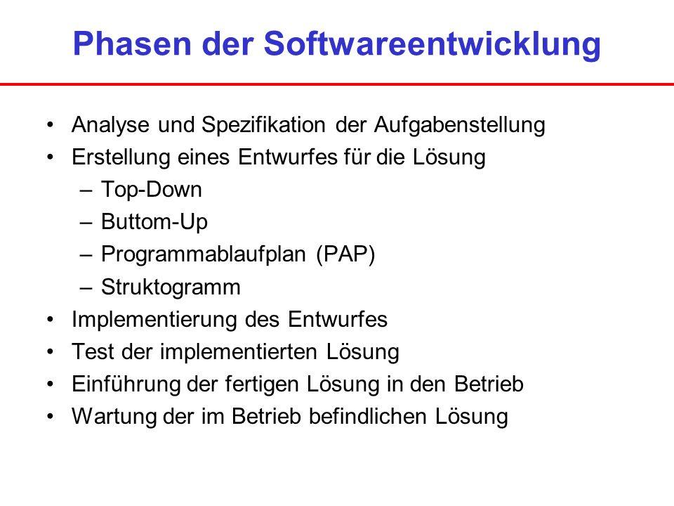 Phasen der Softwareentwicklung Analyse und Spezifikation der Aufgabenstellung Erstellung eines Entwurfes für die Lösung –Top-Down –Buttom-Up –Programm