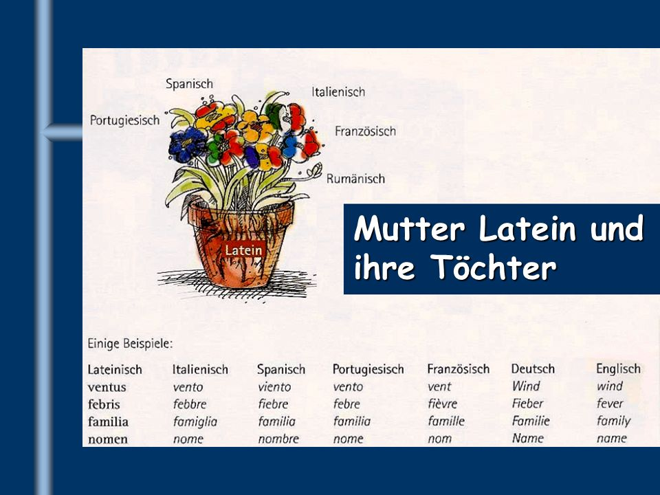 Mutter Latein und ihre Töchter