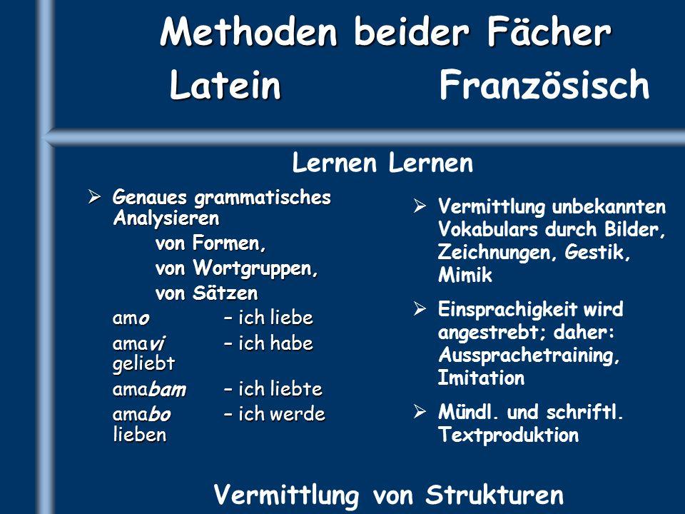Methoden beider Fächer Latein Genaues grammatisches Analysieren Genaues grammatisches Analysieren von Formen, von Wortgruppen, von Sätzen amo – ich li