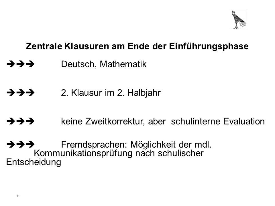 11 Zentrale Klausuren am Ende der Einführungsphase Deutsch, Mathematik 2. Klausur im 2. Halbjahr keine Zweitkorrektur, aberschulinterne Evaluation Fre