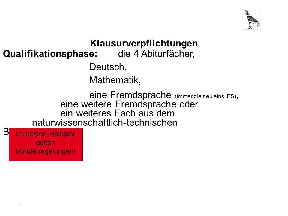 18 Klausurverpflichtungen Qualifikationsphase:die 4 Abiturfächer, Deutsch, Mathematik, eine Fremdsprache (immer die neu eins. FS), eine weitere Fremds