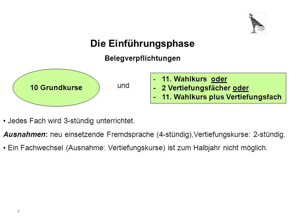 18 Klausurverpflichtungen Qualifikationsphase:die 4 Abiturfächer, Deutsch, Mathematik, eine Fremdsprache (immer die neu eins.
