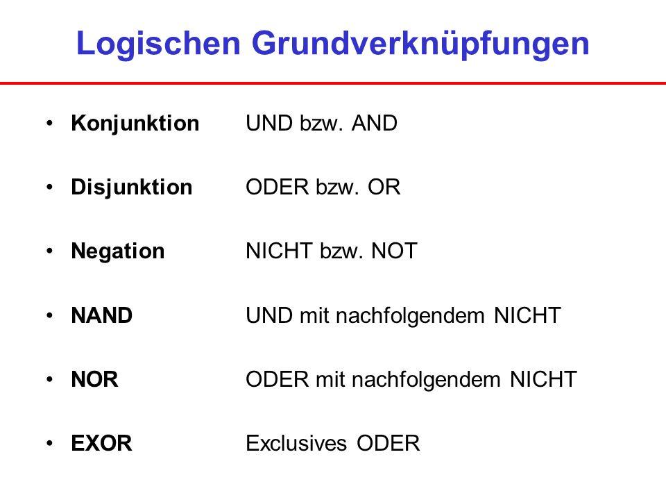 Logischen Grundverknüpfungen Konjunktion UND bzw. AND Disjunktion ODER bzw. OR Negation NICHT bzw. NOT NANDUND mit nachfolgendem NICHT NORODER mit nac