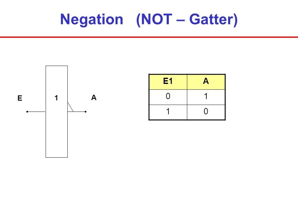 Negation (NOT – Gatter) E A 1 E1A 01 10