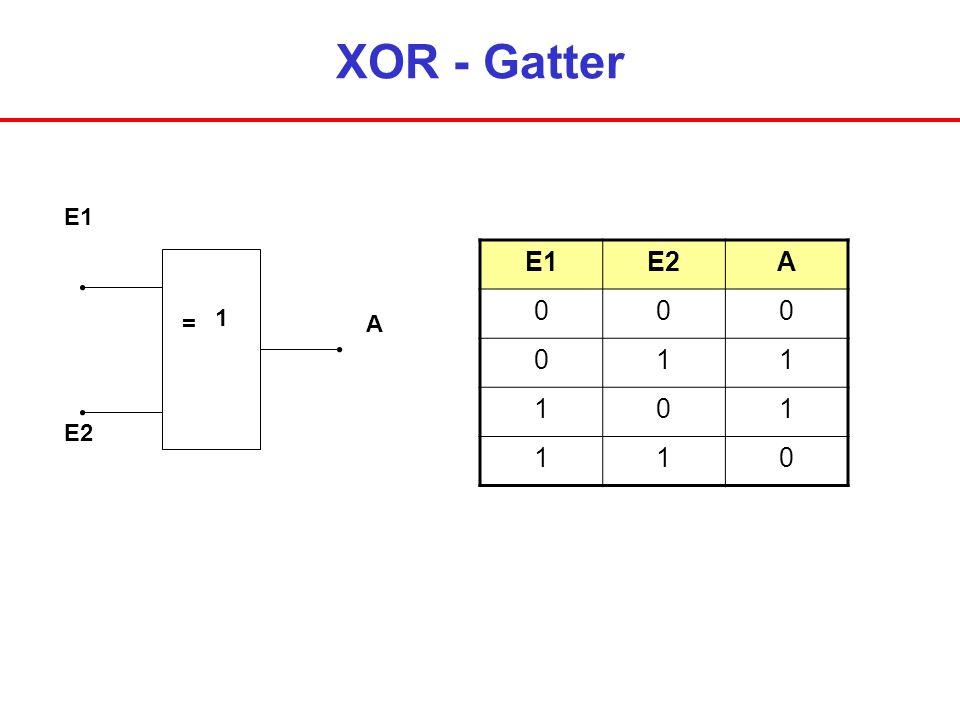 XOR - Gatter E1 E2 A = 1 E1E2A 000 011 101 110