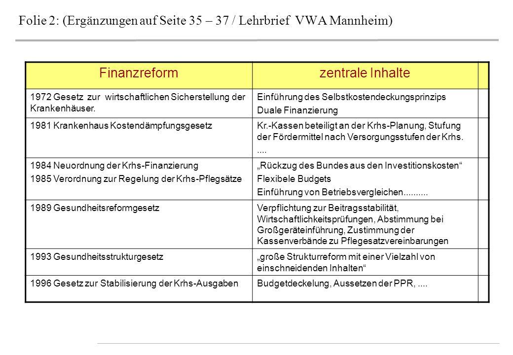 Folie 2: (Ergänzungen auf Seite 35 – 37 / Lehrbrief VWA Mannheim) Finanzreformzentrale Inhalte 1972 Gesetz zur wirtschaftlichen Sicherstellung der Kra