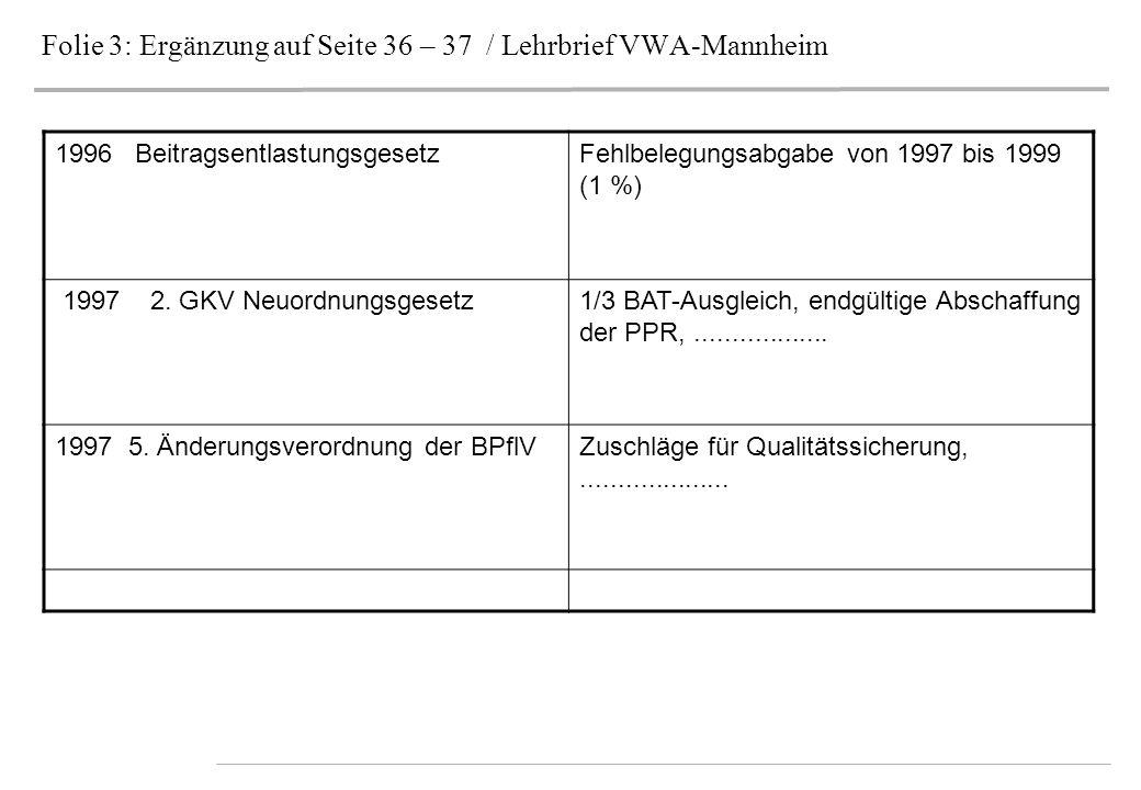 Folie 3: Ergänzung auf Seite 36 – 37 / Lehrbrief VWA-Mannheim 1996 BeitragsentlastungsgesetzFehlbelegungsabgabe von 1997 bis 1999 (1 %) 1997 2. GKV Ne