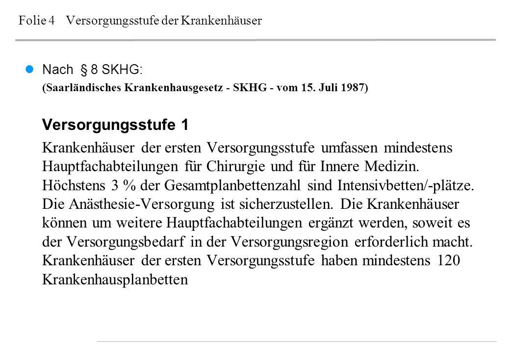 Folie 4 Versorgungsstufe der Krankenhäuser Nach § 8 SKHG: (Saarländisches Krankenhausgesetz - SKHG - vom 15. Juli 1987) Versorgungsstufe 1 Krankenhäus