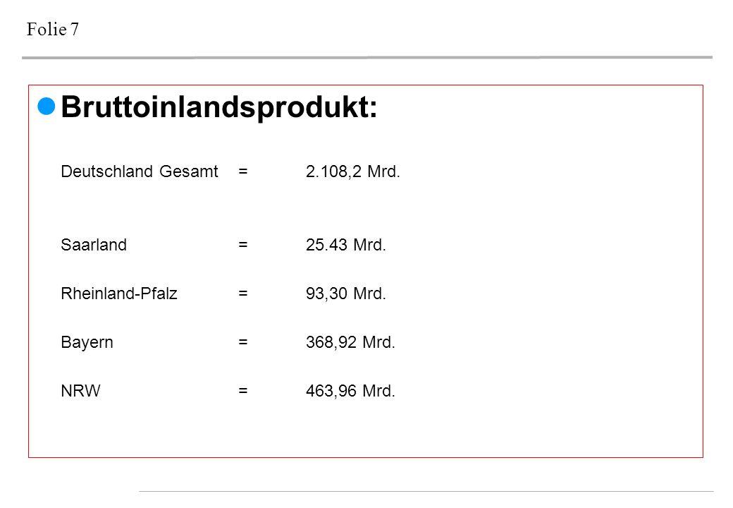 Folie 7 Bruttoinlandsprodukt: Deutschland Gesamt = 2.108,2 Mrd. Saarland= 25.43 Mrd. Rheinland-Pfalz= 93,30 Mrd. Bayern= 368,92 Mrd. NRW=463,96 Mrd.