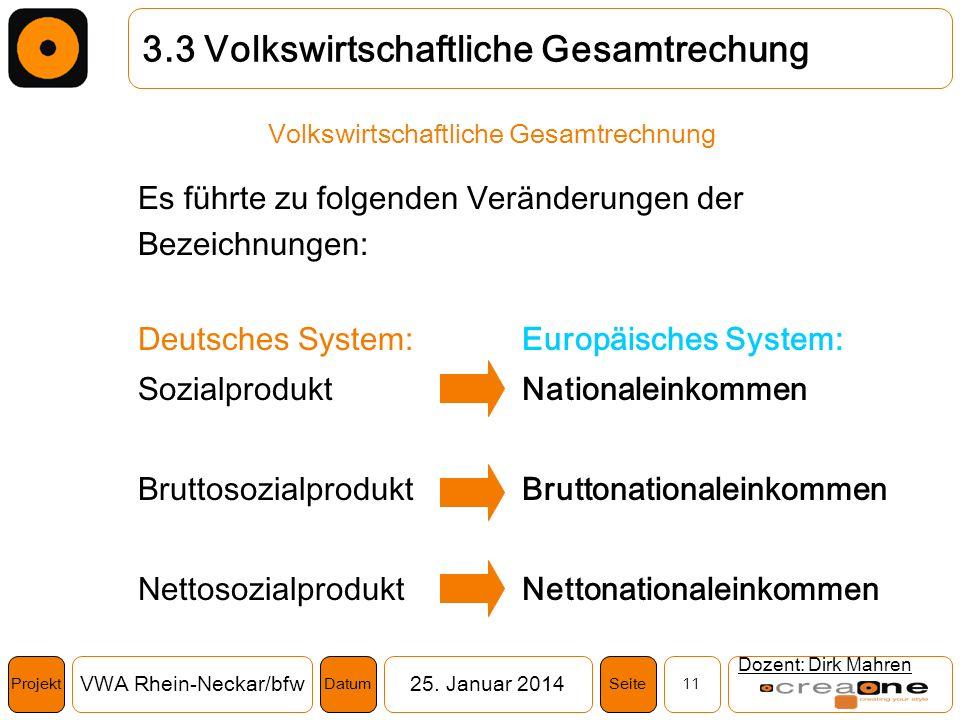 Projekt VWA Rhein-Neckar/bfw25. Januar 2014 11SeiteDatum Dozent: Dirk Mahren 3.3 Volkswirtschaftliche Gesamtrechung Volkswirtschaftliche Gesamtrechnun