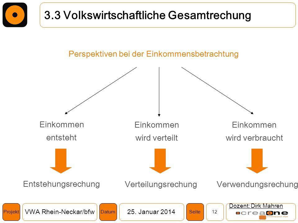 Projekt VWA Rhein-Neckar/bfw25. Januar 2014 12SeiteDatum Dozent: Dirk Mahren 3.3 Volkswirtschaftliche Gesamtrechung Perspektiven bei der Einkommensbet