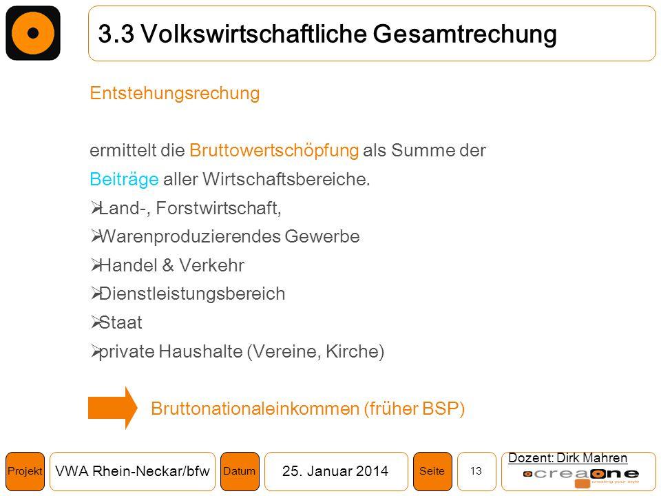 Projekt VWA Rhein-Neckar/bfw25. Januar 2014 13SeiteDatum Dozent: Dirk Mahren 3.3 Volkswirtschaftliche Gesamtrechung Entstehungsrechung ermittelt die B