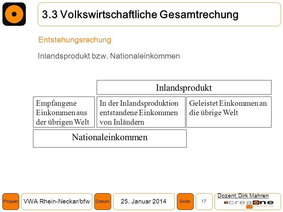 Projekt VWA Rhein-Neckar/bfw25. Januar 2014 17SeiteDatum Dozent: Dirk Mahren 3.3 Volkswirtschaftliche Gesamtrechung Entstehungsrechung Inlandsprodukt