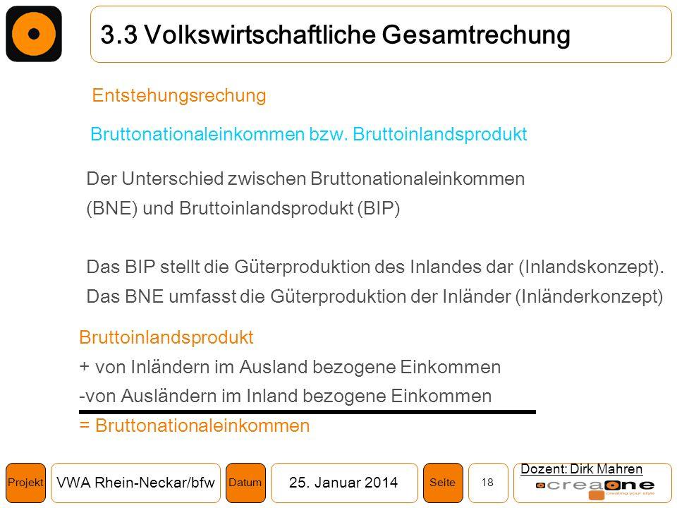Projekt VWA Rhein-Neckar/bfw25. Januar 2014 18SeiteDatum Dozent: Dirk Mahren 3.3 Volkswirtschaftliche Gesamtrechung Entstehungsrechung Bruttonationale