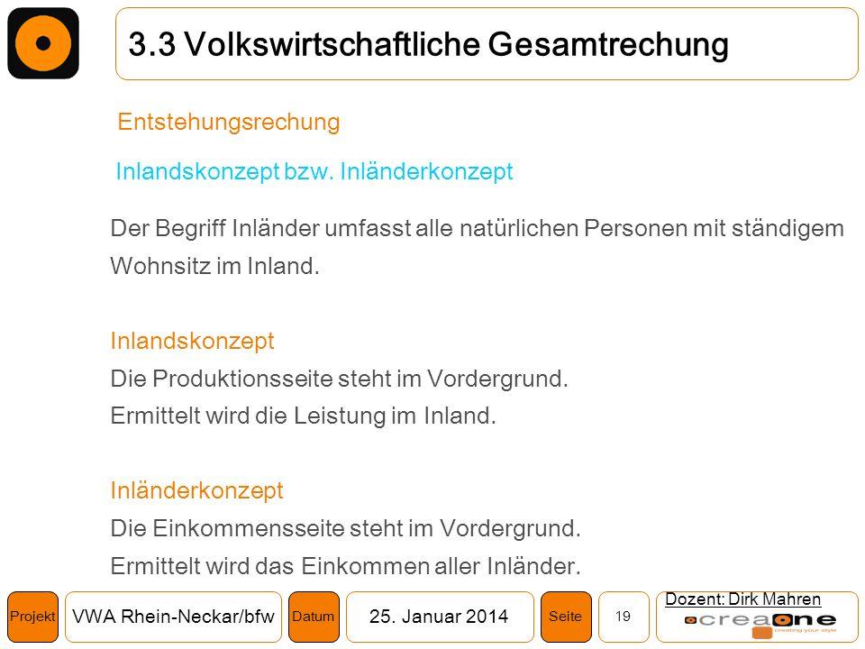 Projekt VWA Rhein-Neckar/bfw25. Januar 2014 19SeiteDatum Dozent: Dirk Mahren 3.3 Volkswirtschaftliche Gesamtrechung Entstehungsrechung Inlandskonzept
