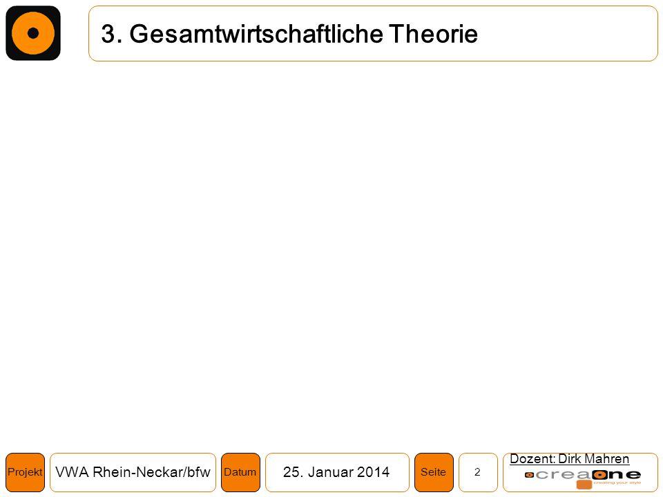 Projekt VWA Rhein-Neckar/bfw25. Januar 2014 2SeiteDatum 3. Gesamtwirtschaftliche Theorie Dozent: Dirk Mahren