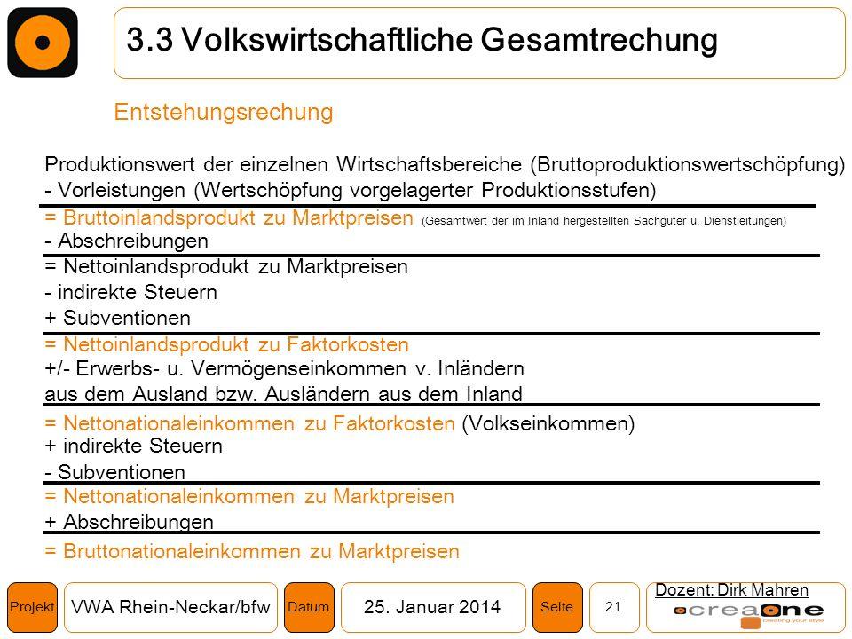 Projekt VWA Rhein-Neckar/bfw25. Januar 2014 21SeiteDatum Dozent: Dirk Mahren 3.3 Volkswirtschaftliche Gesamtrechung Produktionswert der einzelnen Wirt