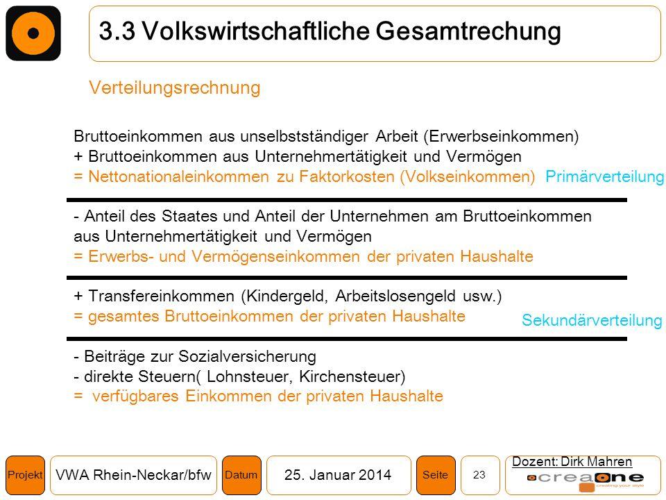 Projekt VWA Rhein-Neckar/bfw25. Januar 2014 23SeiteDatum Dozent: Dirk Mahren 3.3 Volkswirtschaftliche Gesamtrechung Bruttoeinkommen aus unselbstständi