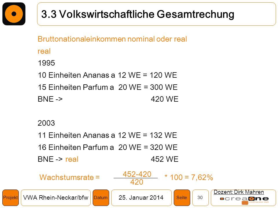 Projekt VWA Rhein-Neckar/bfw25. Januar 2014 30SeiteDatum Dozent: Dirk Mahren 3.3 Volkswirtschaftliche Gesamtrechung Bruttonationaleinkommen nominal od
