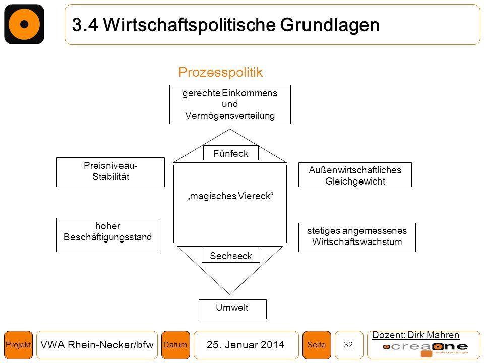 Projekt VWA Rhein-Neckar/bfw25. Januar 2014 32SeiteDatum Dozent: Dirk Mahren 3.4 Wirtschaftspolitische Grundlagen Prozesspolitik magisches Viereck Pre
