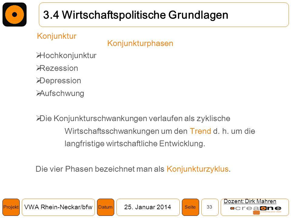 Projekt VWA Rhein-Neckar/bfw25. Januar 2014 33SeiteDatum Dozent: Dirk Mahren 3.4 Wirtschaftspolitische Grundlagen Konjunktur Konjunkturphasen Hochkonj