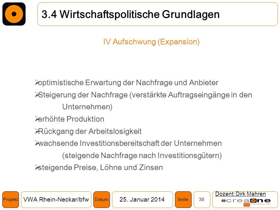 Projekt VWA Rhein-Neckar/bfw25. Januar 2014 38SeiteDatum Dozent: Dirk Mahren 3.4 Wirtschaftspolitische Grundlagen IV Aufschwung (Expansion) optimistis