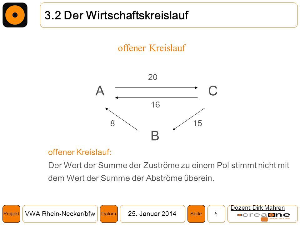 Projekt VWA Rhein-Neckar/bfw25. Januar 2014 5SeiteDatum Dozent: Dirk Mahren 3.2 Der Wirtschaftskreislauf offener Kreislauf B CA offener Kreislauf: Der