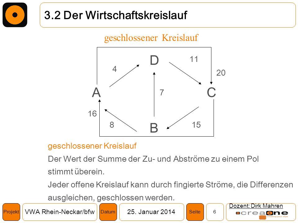 Projekt VWA Rhein-Neckar/bfw25. Januar 2014 6SeiteDatum Dozent: Dirk Mahren 3.2 Der Wirtschaftskreislauf geschlossener Kreislauf B CA Der Wert der Sum