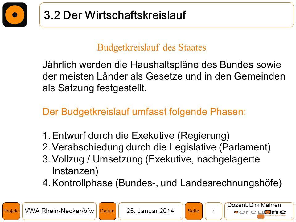 Projekt VWA Rhein-Neckar/bfw25. Januar 2014 7SeiteDatum Dozent: Dirk Mahren 3.2 Der Wirtschaftskreislauf Budgetkreislauf des Staates Jährlich werden d