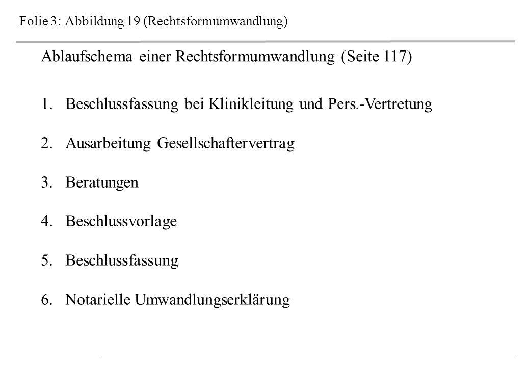 Folie 4 Rechtsformen öffentliches Recht (Seite 122) reiner Regiebetrieb § 26 LHO Abs.1 – Betrieb / Abs.
