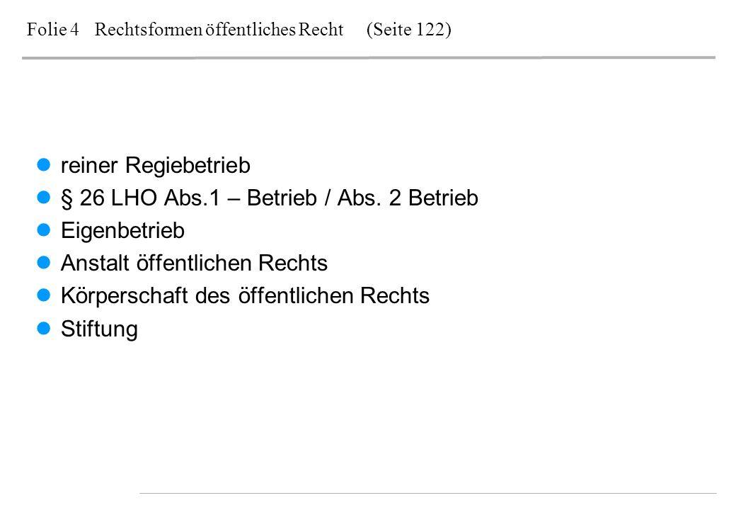 Folie 5Rechtsformen des privaten Rechts (Seite 129) Gesellschaft bürgerlichen Rechts Eingetragener Verein Stiftung des privaten Rechts GmbH Aktiengesellschaft
