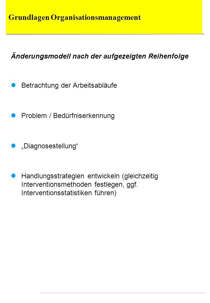 Änderungsmodell nach der aufgezeigten Reihenfolge Betrachtung der Arbeitsabläufe Problem / Bedürfniserkennung Diagnosestellung Handlungsstrategien ent