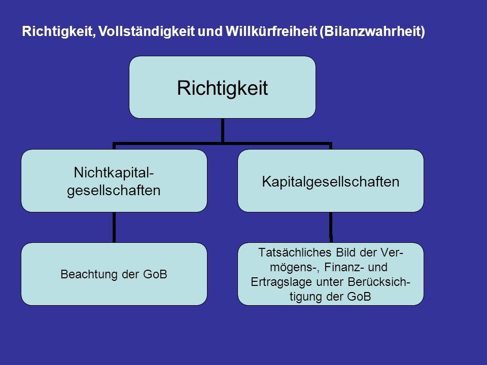 Richtigkeit, Vollständigkeit und Willkürfreiheit (Bilanzwahrheit) Richtigkeit Nichtkapital- gesellschaften Beachtung der GoB Kapitalgesellschaften Tat