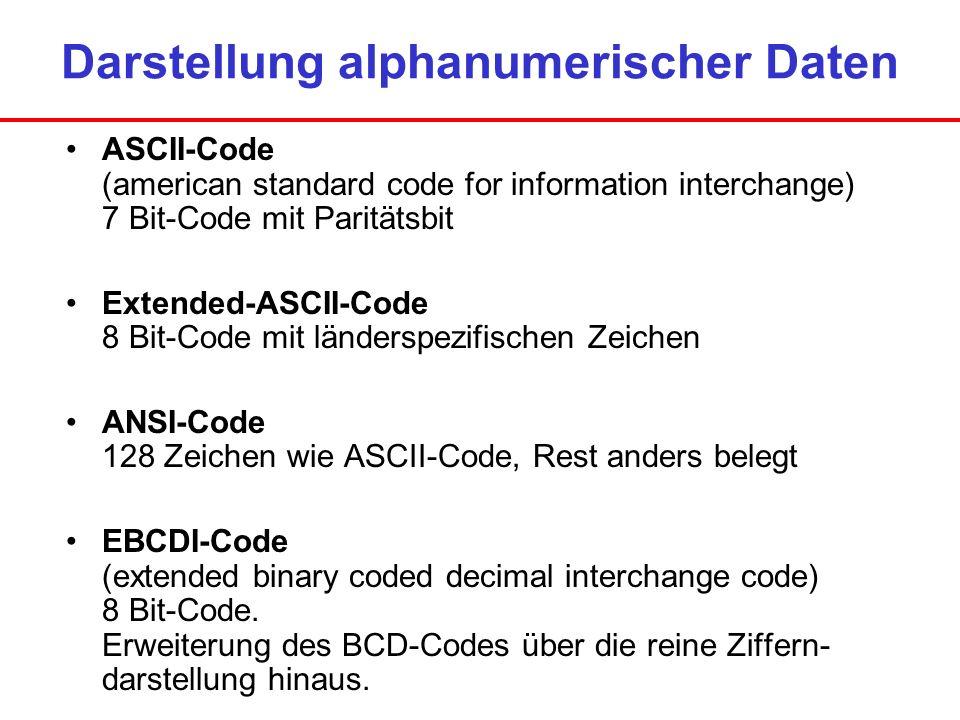 Darstellung alphanumerischer Daten ASCII-Code (american standard code for information interchange) 7 Bit-Code mit Paritätsbit Extended-ASCII-Code 8 Bi